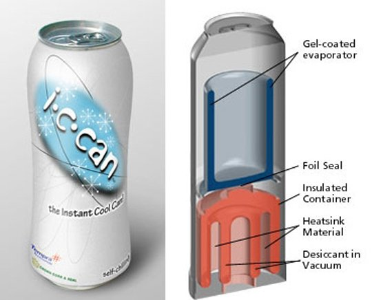 Soft Drinks Packaging Innovations And Trends